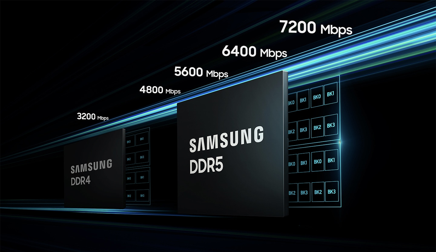 An illustrative image of DDR5 with higher performance transfer speeds of up to 7,200 Mbps.