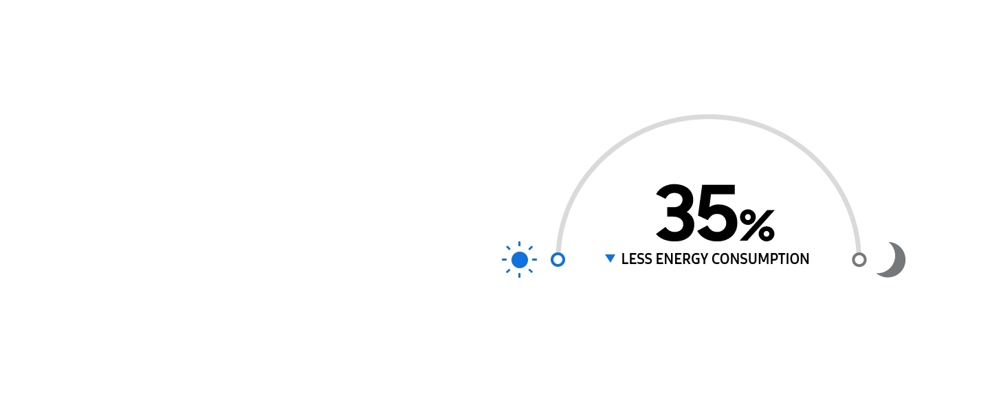 Samsung Semiconductor eSTORAGE eUFS, 35% Less Energy Consumption