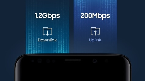 Image describing 1.2Gbps of Donwlink and 200Mbps of Uplink speed.