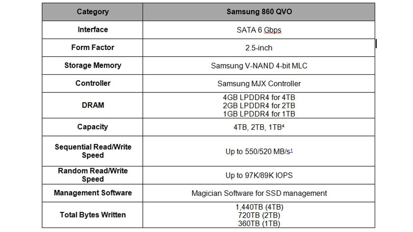 860 QVO SSD Key Specifications