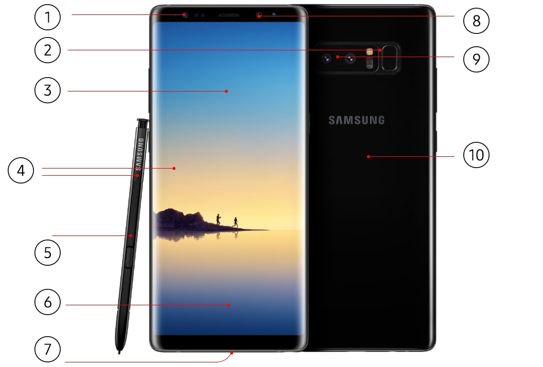 New Device Layout for Samsung Galaxy Note8
