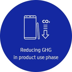 An icon for the GHG reduction in product use phase