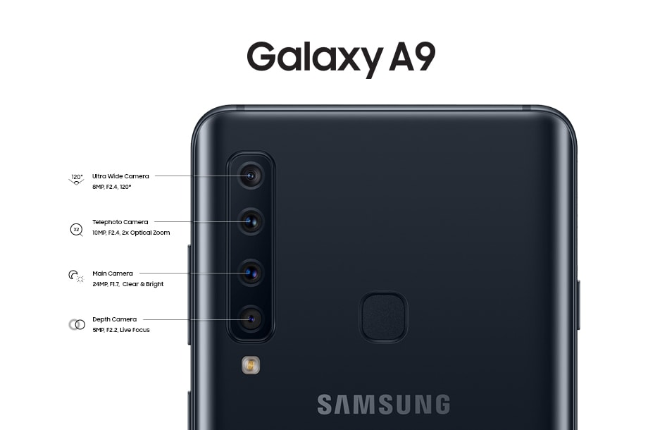 Rear of the Samsung A9 smartphone with guide to camera types
