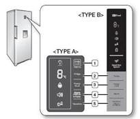 Samsung Refrigerator Door Alarm Keeps Beeping