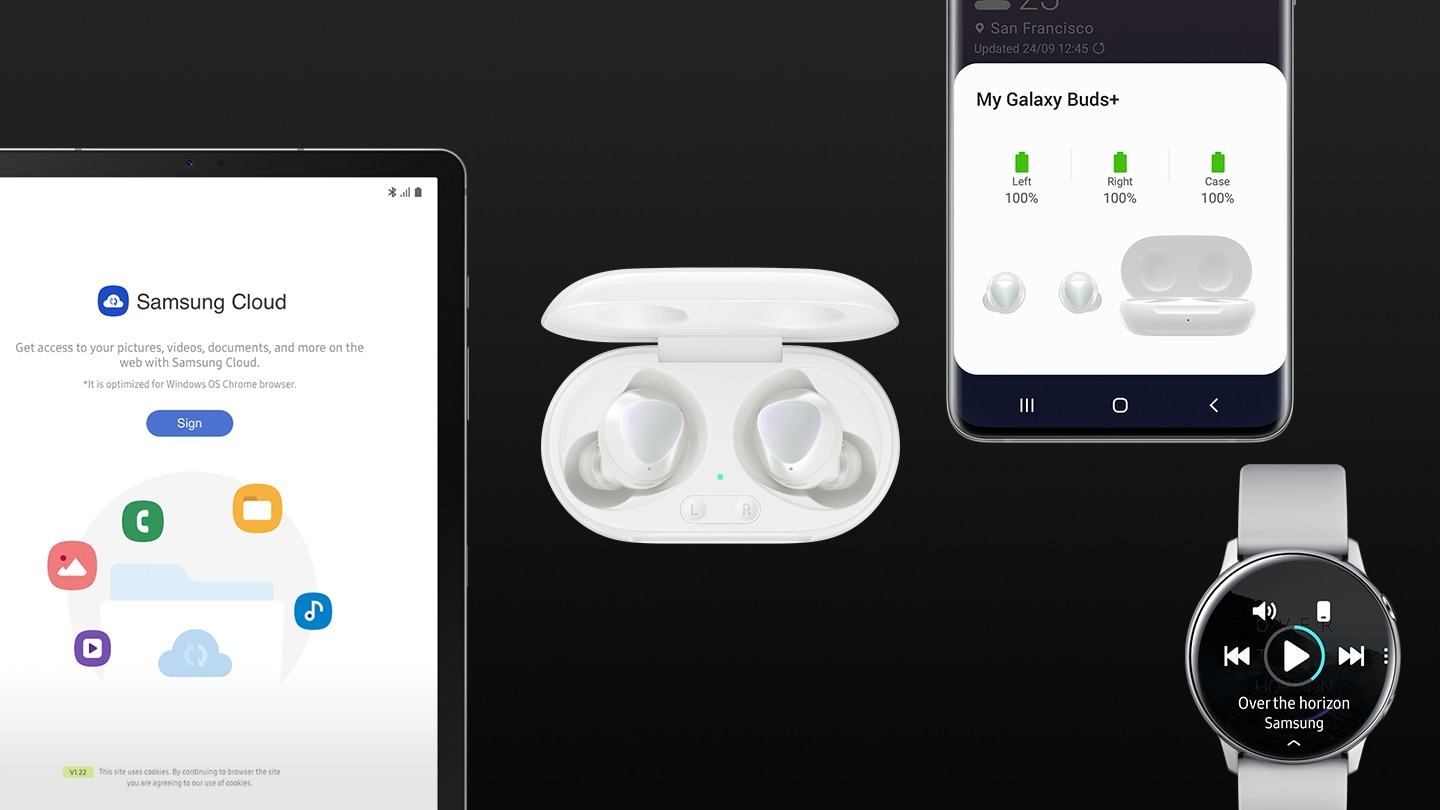 White Galaxy Buds plus are surrounded by Galaxy devices. A tablet with the Samsung Cloud app open is on the left of the earbuds. A phone with the My Galaxy Buds plus pairing screen is on the upper right. A watch playing music is on the bottom right.