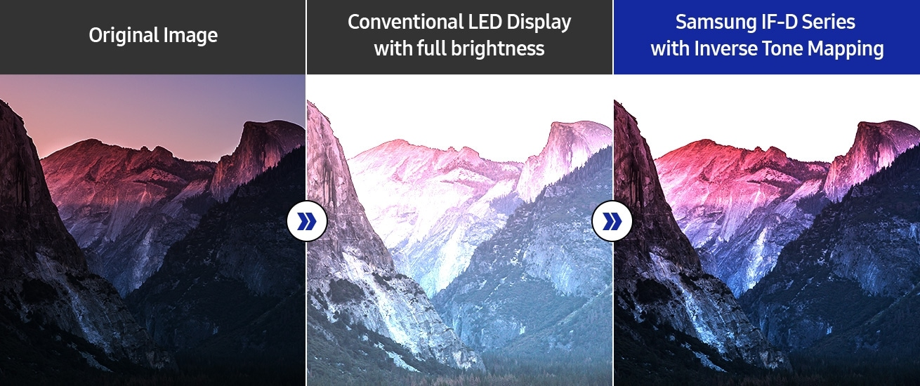 An image that compares an original image of a mountainscape with the same image shown on a conventional LED display unit at full brightness, and on a Samsung IF-D Series display unit, with inverse tone mapping.