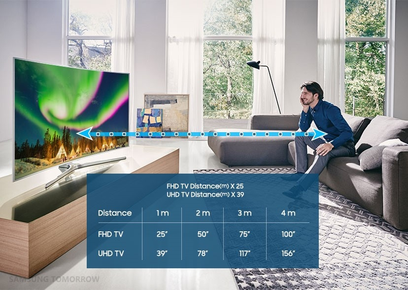 Hot Tips for Buying a Cool TV, Part 1: Size and Viewing Distance04