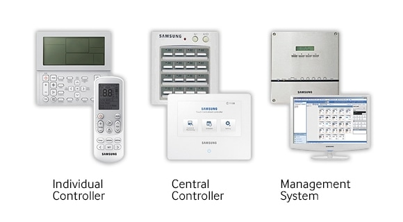 Various controllers that facilitates temperature management