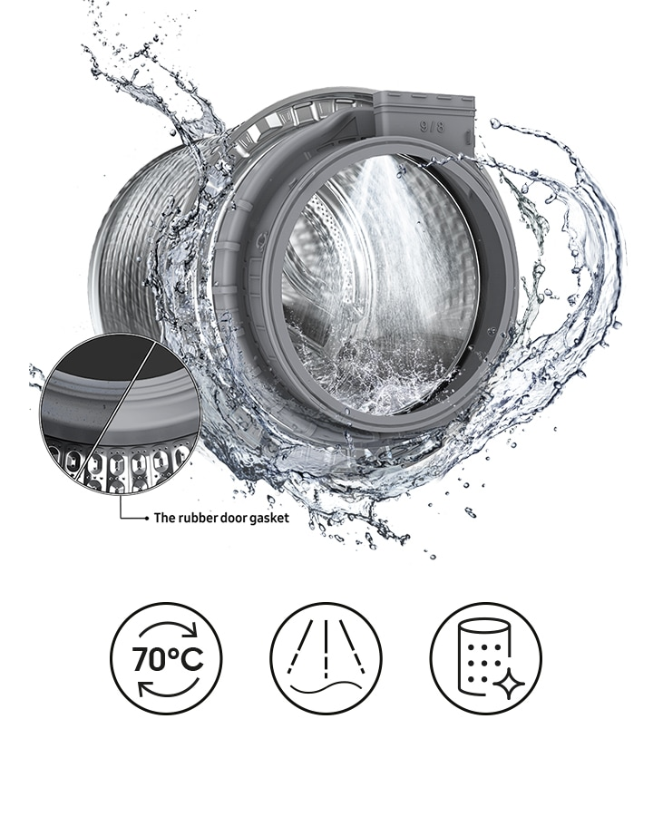 A powerful water jet cleans the inside of the Drum and the rubber door gasket. Icons below describe the cleaning process.