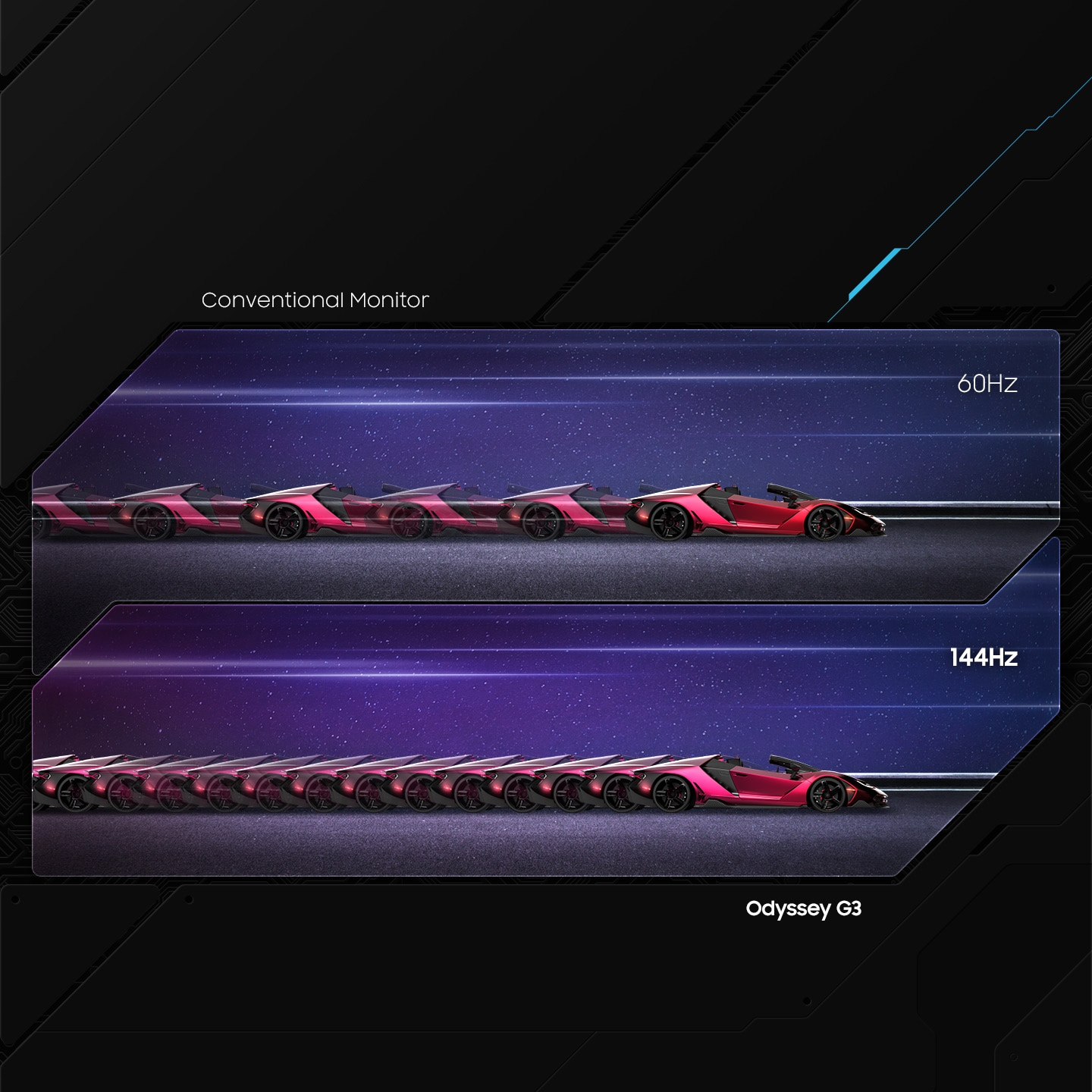 The number of frames between 60Hz and 144Hz refresh rate are compared to describe the benefit of the high refresh rate.