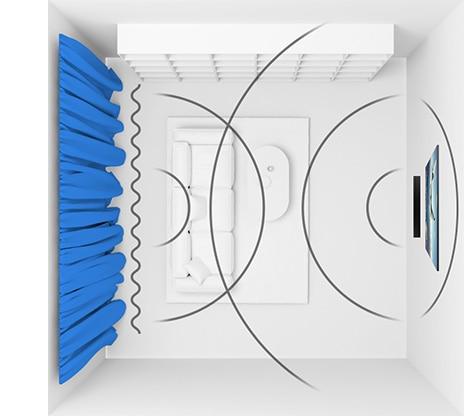 Ilustrace funkce SpaceFit Sound ukazuje nástěnný Samsung Q Soundbar promítající zvukové vlny do obývacího pokoje, analyzující různá klíčová prostředí obývacího pokoje, jako jsou okenní závěsy, a podle toho automaticky optimalizuje nastavení zvuku soundbaru.
