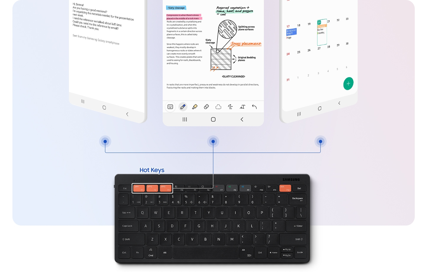 There is a black-colored Samsung Smart Keyboard Trio 500 and a graphic highlighting 3 Hot Keys which are shortcuts to a user's favorite apps by using the F1, F2, and F3 keys. The 3 apps are shown up above the keyboard to effectively show that if a user presses a Hot-Key, the designated app is launched. The left app is an email, the center app is a Samsung note, and the right app is a calendar.