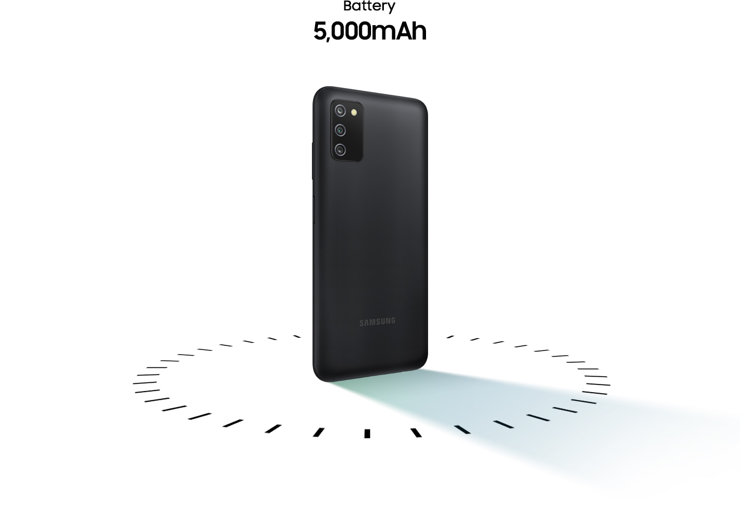 Galaxy A03s is standing with its back turned, surrounded by a dotted circle. Above are the words Battery 5,000mAh.
