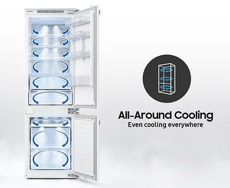 All-Around Cooling