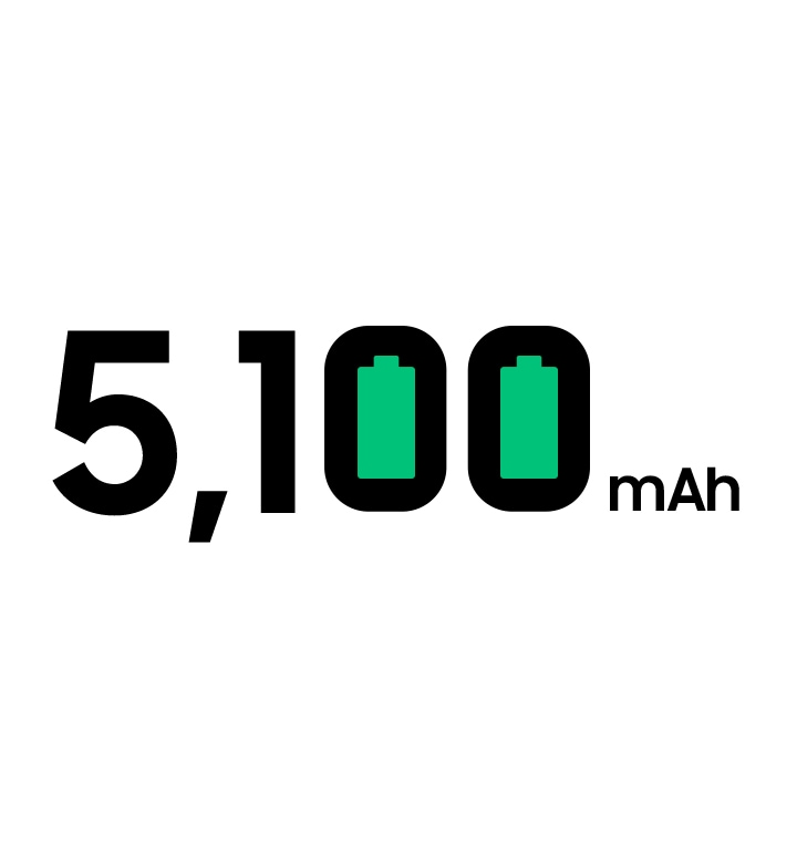 Battery cut-outs within the 5,100 mAh typography are filled with green to show how much power you get.