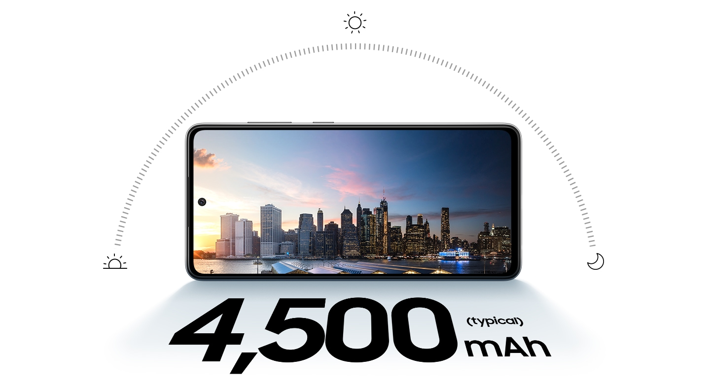 Galaxy A52s 5G in landscape mode and a city skyline at sunset onscreen. Above the phone is semi-circle showing the sun's path through the day, with icons of a sun rising, shining sun and a moon to depict sunrise, mid-day and night. Text says 4,500 mAh (typical).