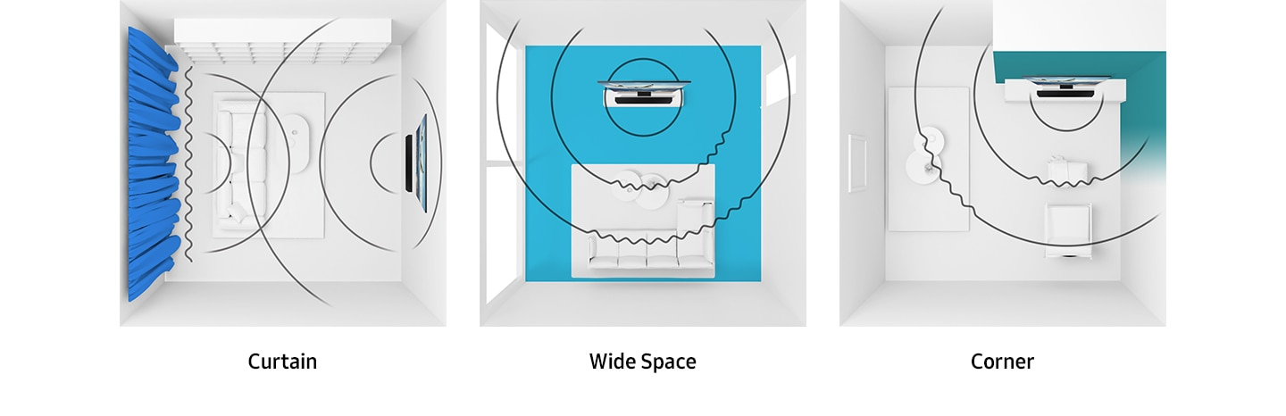 Illustration of SpaceFit Sound feature shows wall-mounted Samsung Q Soundbar projecting soundwaves across a living room, analyzing various living room environment, like window curtains, or wide space, and auto-optimizes the soundbar's sound settings according to TV and Soundbar's corner room placement.