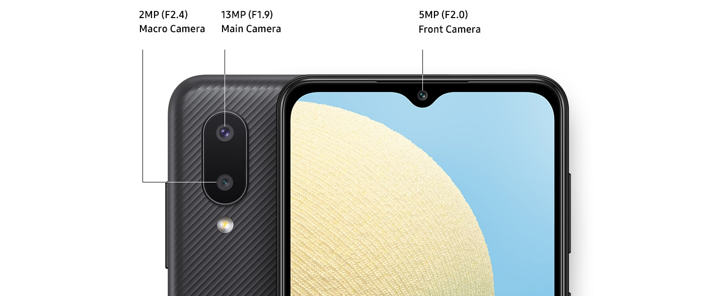 Details of multi camera of Galaxy A02. 13MP(F1.9) Main Camera, 2MP(F2.4) Macro Camera on the rear side, and 5MP(F2.0) Front Camera on the front side.