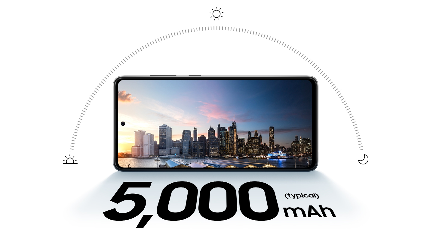 Galaxy A72 in landscape mode and a city skyline at sunset onscreen. Above the phone is semi-circle showing the sun's path through the day, with icons of a sun rising, shining sun and a moon to depict sunrise, mid-day and night. Text says 5,000 mAh (typical).