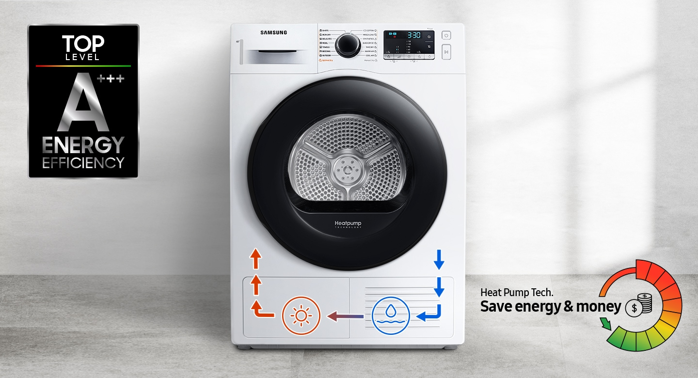 Heat Pump Technology offers top-level energy efficiency and cost-saving benefits through the process displayed on the dryer.