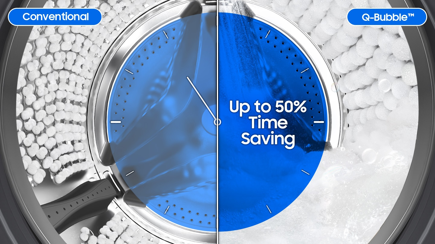 The clock hand graphic indicates the drum with Q-Bubble technology saves time 50% more than conventional products.