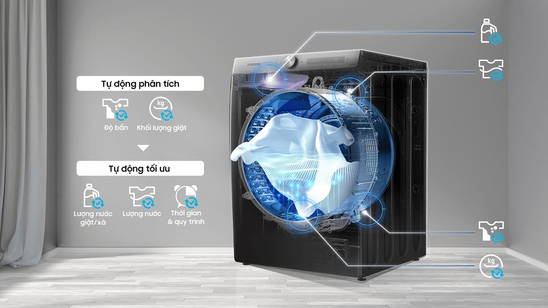 Hình ảnh máy giặt trong suốt hiển thị bốn bước giặt Ai cảm nhận khối lượng giặt, mức nước, mức độ dơ và mức chất tẩy rửa theo thứ tự.