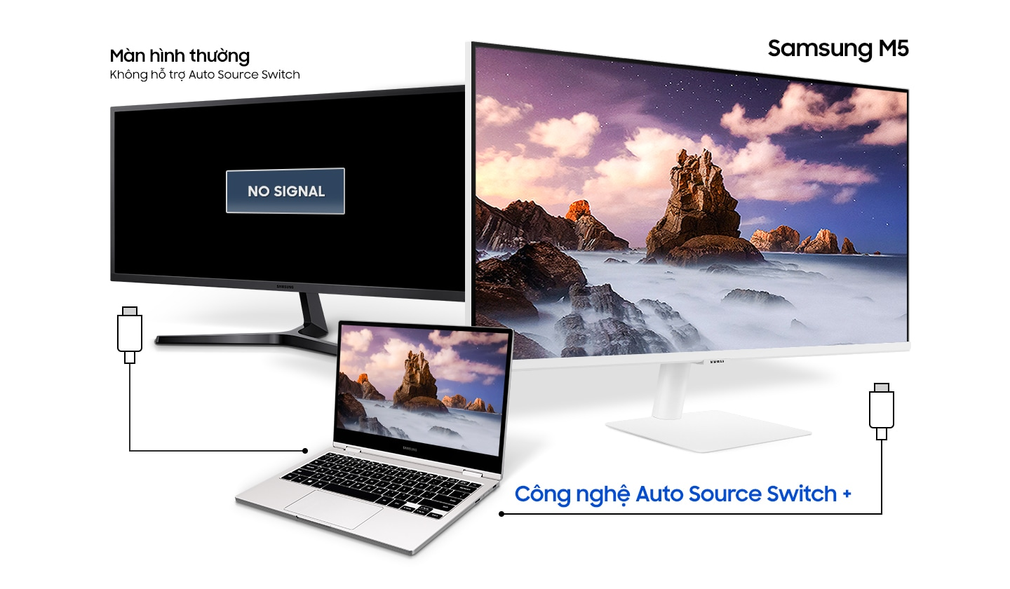 A laptop is connected to the M5 and a conventional monitor that auto source switch not supported. Only the M5 shows the laptop's display with Auto Source Switch +.