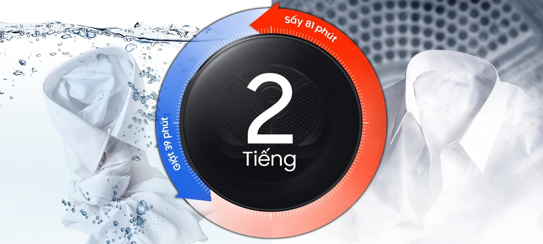 Ở phía trên của áo sơ mi giặt và sấy, các mũi tên xung quanh cửa máy sấy cho biết thời gian dành cho việc giặt và sấy.
