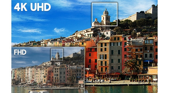 Resolución real 4K UHD