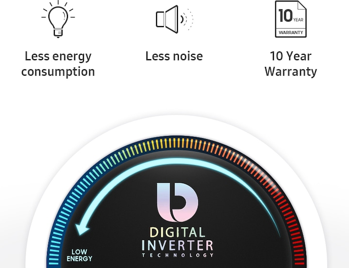 Compresor Digital Inverter