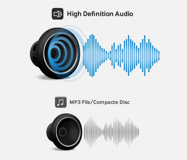 Hear it all in high definition with HD sound