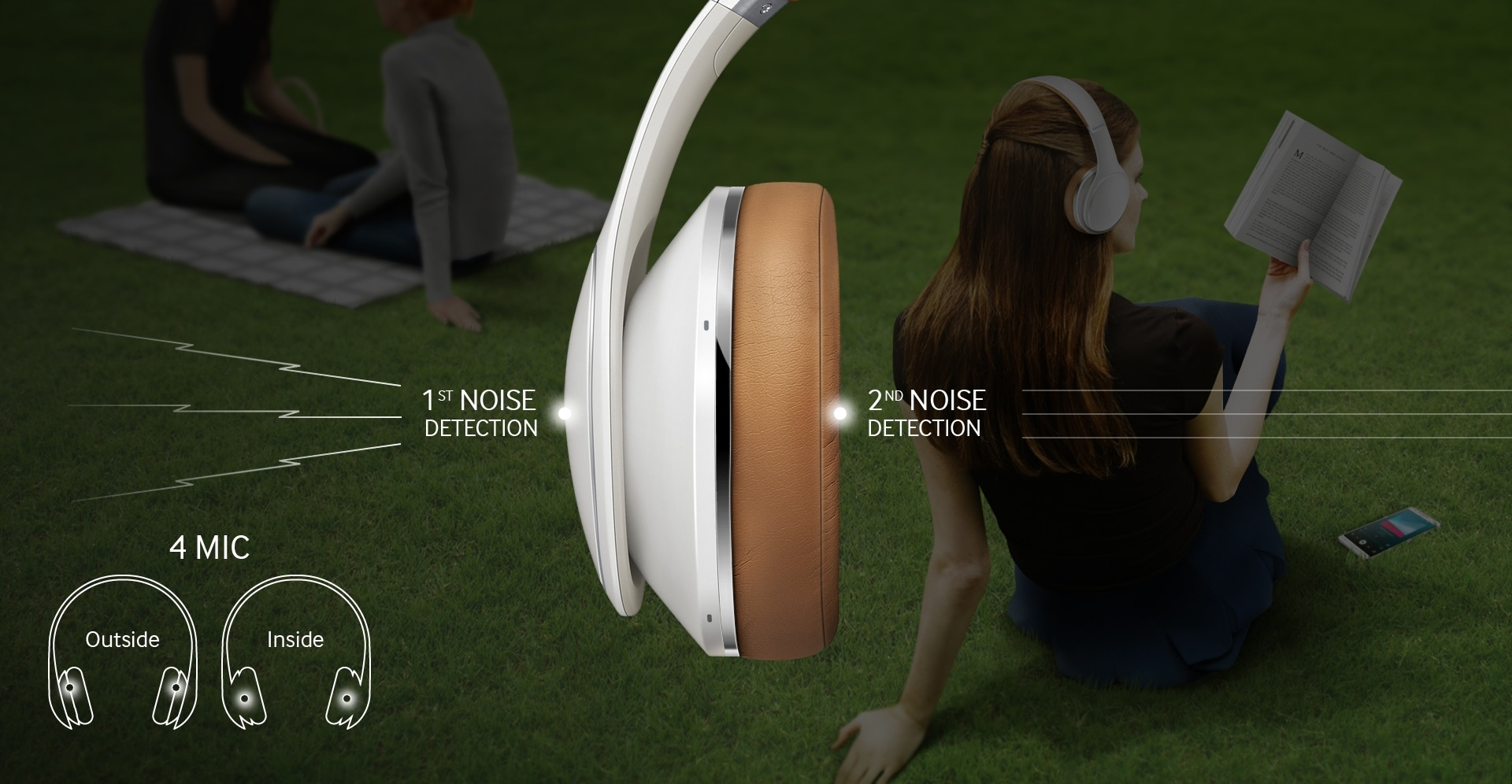 Complete with  Active Noise Cancellation