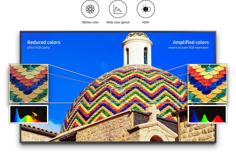 Wyświetlacze biznesowe Samsung serii QMR wykorzystują rozwiązanie Dynamic Crystal Color oraz funkcjonalność HDR+, co umożliwia pełne odwzorowanie barw, intensywniejszy kontrast