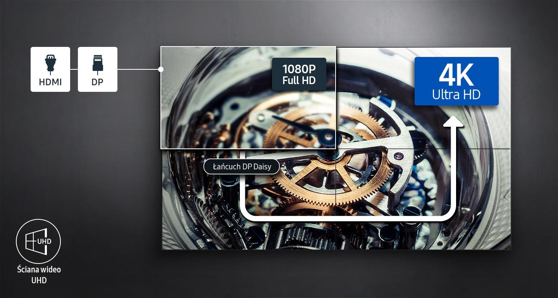 Ściana reklamowa Samsung VHR-R umożliwia połączenie ekranów 5x5 i prezentację na nich treści UHD bez użycia rozdzielacza i dodatkowej karty graficznej