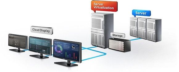 Upgrade to More Convenient, Cost-effective Network Computing