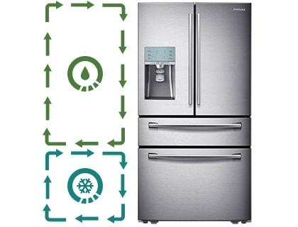 Хранение продуктов в наилучших условиях начинается с технологии Twin Cooling Plus™.