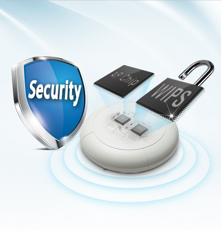 Dedicated Security Monitoring Module