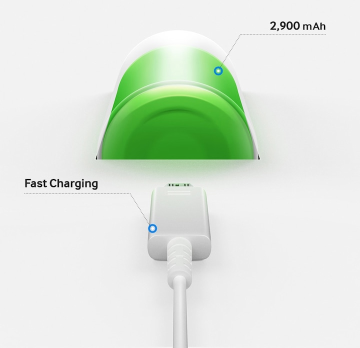 Extended Power and Fast Charging