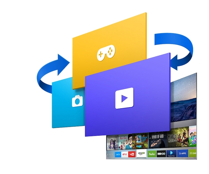 Accelerate your Smart TV with Tizen