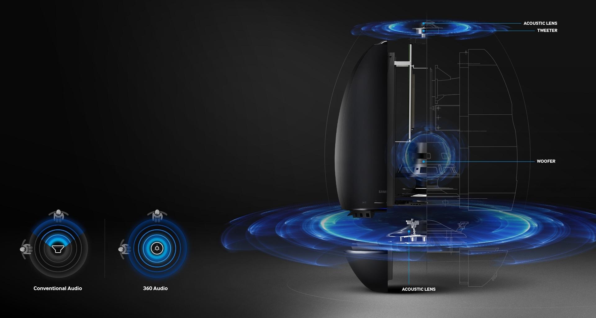 Directional Sound For Fortnite Samsung Wireless Audio 360 Black Color Samsung Ksa