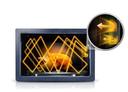 Innovativ värmefördelning