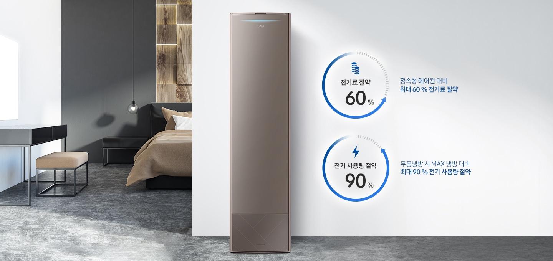 초절전 냉방으로 에너지절감량을 보여주고 있습니다.