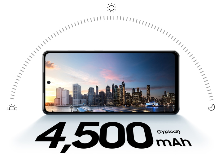 Galaxy A52 5G in landscape mode and a city skyline at sunset onscreen. Above the phone is semi-circle showing the sun's path through the day, with icons of a sun rising, shining sun and a moon to depict sunrise, mid-day and night. Text says 4,500 mAh (typical).