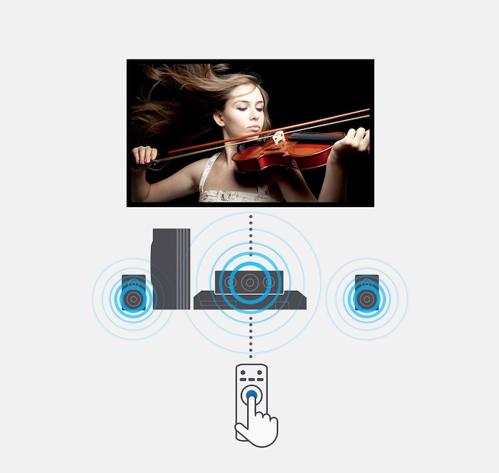 Watch TV in surround sound instantly