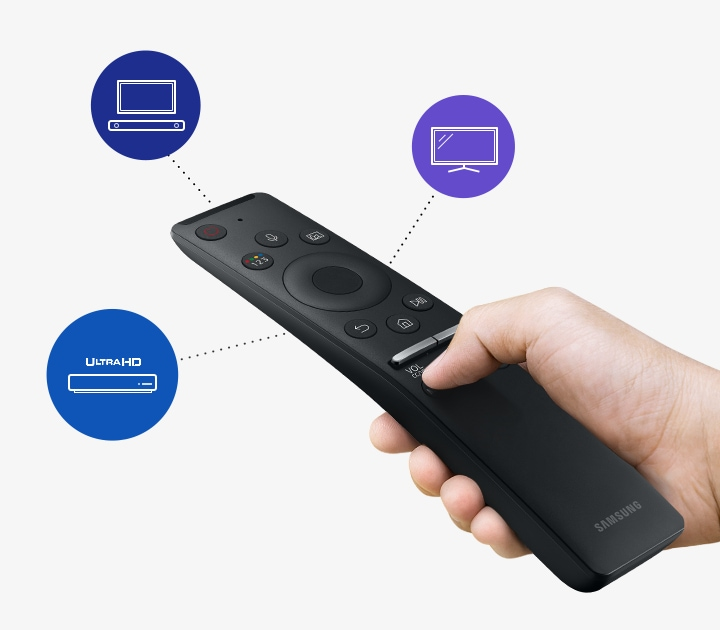 Samsung Soundbar with One Remote