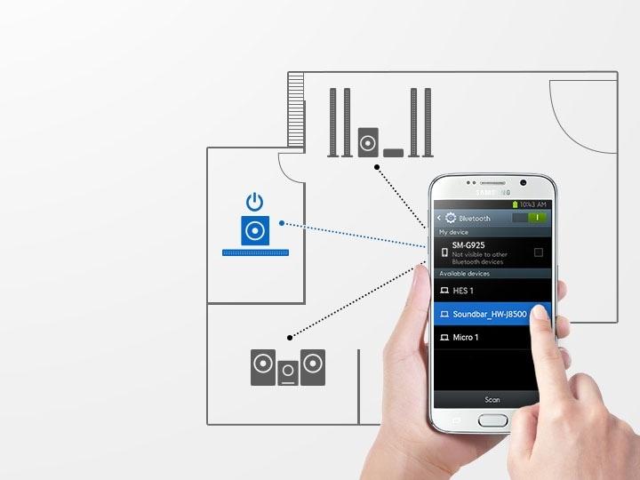 BluetoothTM Power On