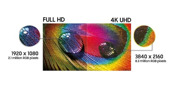 Samsung Premium UHD 4K Smart TV NU8000 Series 8 - 4 times clarity vs full HD