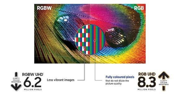 RGB vs RGBW