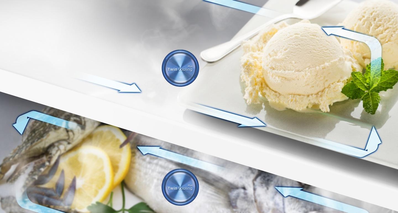 อาหารแช่งแข็งรสอร่อย ปราศจากกลิ่น
