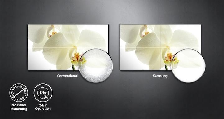 Mükemmel Panel Kalitesiyle Dayanıklı Video Duvar Performansını Etkinleştirin